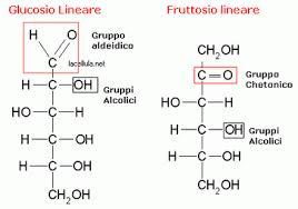 struttura fruttosio