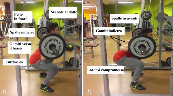 posizionamento squat