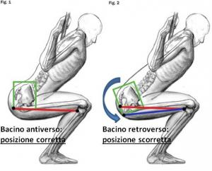posizione bacino nello squat