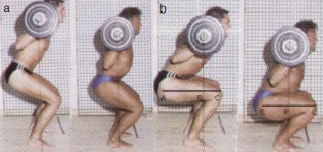 rigidità caviglia squat