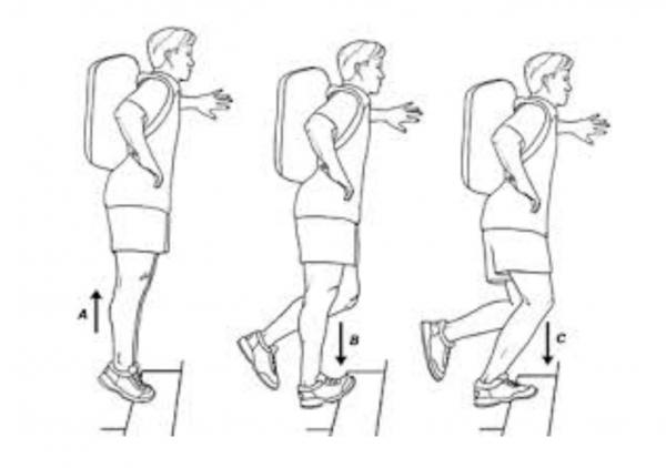 esercizio tendinopatia achillea